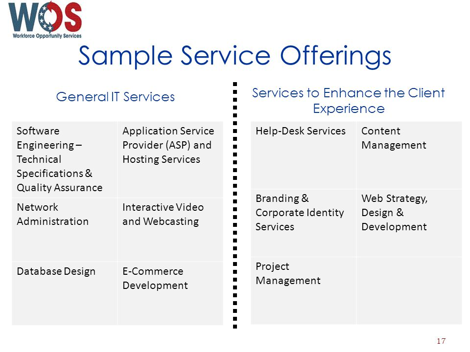 Sample Service Offerings General IT Services Services to Enhance the Client Experience Software Engineering – Technical Specifications & Quality Assurance Application Service Provider (ASP) and Hosting Services Network Administration Interactive Video and Webcasting Database DesignE-Commerce Development Help-Desk ServicesContent Management Branding & Corporate Identity Services Web Strategy, Design & Development Project Management 17