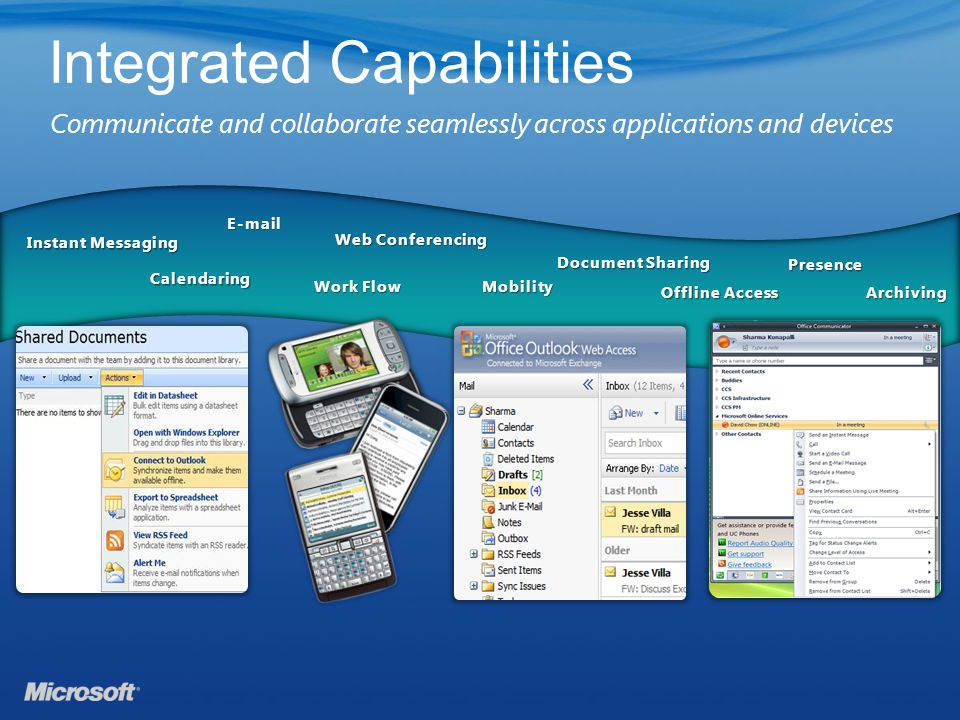 Integrated Capabilities Communicate and collaborate seamlessly across applications and devices Instant Messaging E-mail Web Conferencing Document Sharing Presence Calendaring Work Flow Mobility Offline Access Archiving