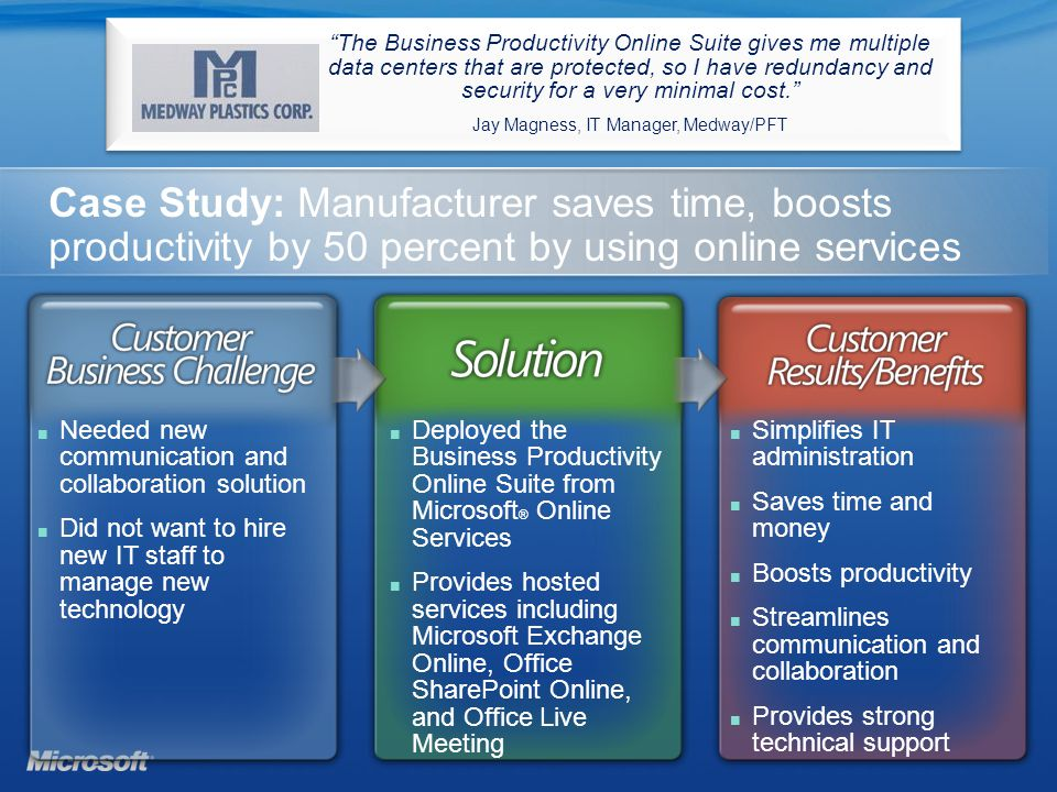 Simplifies IT administration Saves time and money Boosts productivity Streamlines communication and collaboration Provides strong technical support Deployed the Business Productivity Online Suite from Microsoft ® Online Services Provides hosted services including Microsoft Exchange Online, Office SharePoint Online, and Office Live Meeting Needed new communication and collaboration solution Did not want to hire new IT staff to manage new technology Case Study: Manufacturer saves time, boosts productivity by 50 percent by using online services The Business Productivity Online Suite gives me multiple data centers that are protected, so I have redundancy and security for a very minimal cost.
