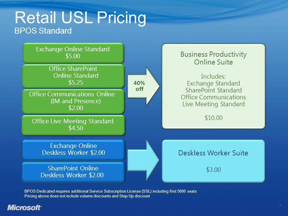 Retail USL Pricing BPOS Standard 7 Exchange Online Standard $5.00 Exchange Online Standard $5.00 Office Communications Online (IM and Presence) $2.00 Office Live Meeting Standard $4.50 Office SharePoint Online Standard $5.25 Deskless Worker Suite $3.00 Business Productivity Online Suite Includes: Exchange Standard SharePoint Standard Office Communications Live Meeting Standard $10.00 Business Productivity Online Suite Includes: Exchange Standard SharePoint Standard Office Communications Live Meeting Standard $ % off Exchange Online Deskless Worker $2.00 SharePoint Online Deskless Worker $2.00 BPOS Dedicated requires additional Service Subscription License (SSL) including first 5000 seats Pricing above does not include volume discounts and Step Up discount