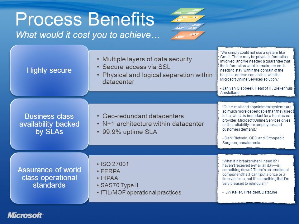 Multiple layers of data security Secure access via SSL Physical and logical separation within datacenter Highly secure Geo-redundant datacenters N+1 architecture within datacenter 99.9% uptime SLA Business class availability backed by SLAs ISO FERPA HIPAA SAS70 Type II ITIL/MOF operational practices Assurance of world class operational standards Process Benefits What would it cost you to achieve… What if it breaks when I need it.
