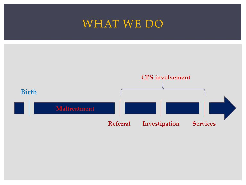 WHAT WE DO Birth Maltreatment ReferralInvestigationServices CPS involvement