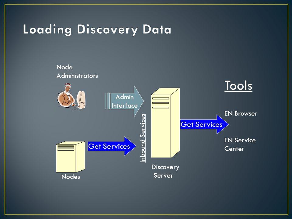 Admin Interface Discovery Server Nodes Node Administrators Tools Get Services EN Browser EN Service Center Inbound Services Get Services