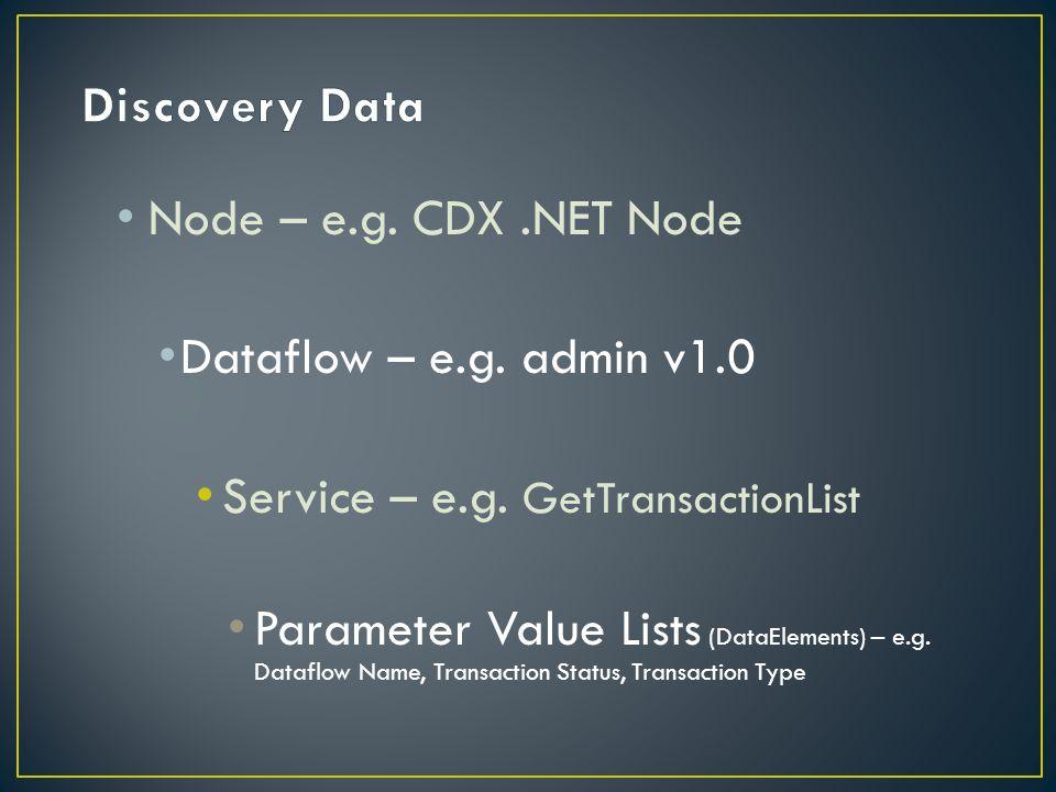 Node – e.g. CDX.NET Node Dataflow – e.g. admin v1.0 Service – e.g. GetTransactionList Parameter Value Lists (DataElements) – e.g. Dataflow Name, Trans
