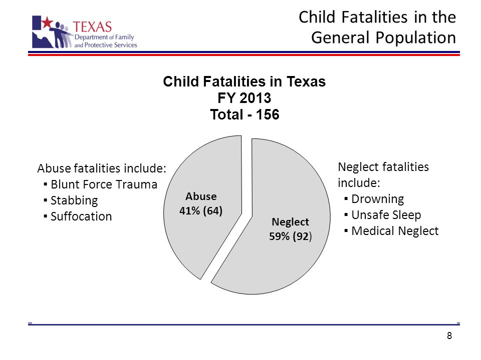 Child Fatalities in the General Population 8
