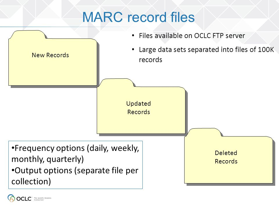 MARC record files New Records Updated Records Deleted Records Frequency options (daily, weekly, monthly, quarterly) Output options (separate file per