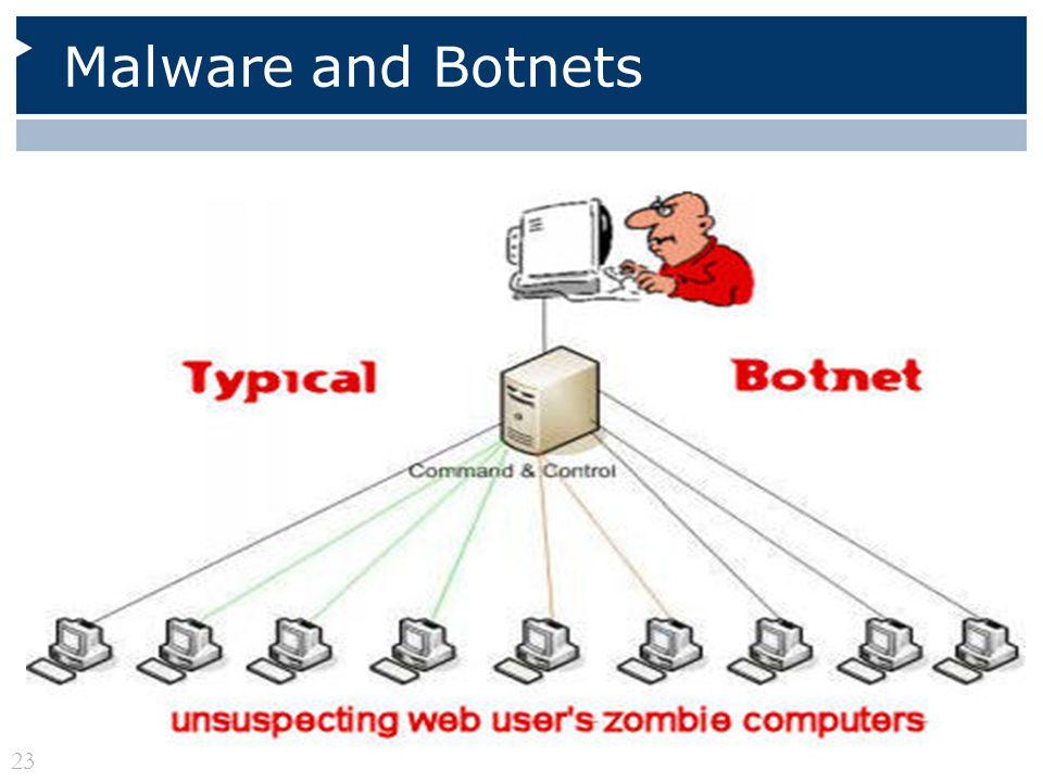 Malware and Botnets 23