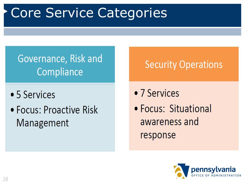 Core Service Categories 38