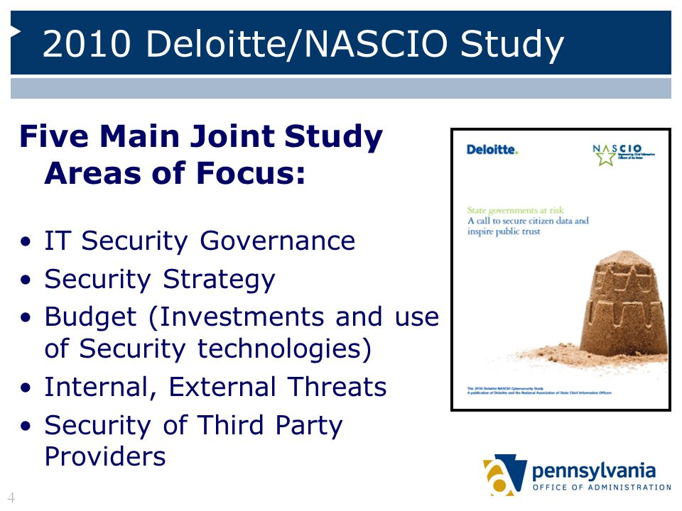 Common Questions Is my states security spend in line with industry best practices.