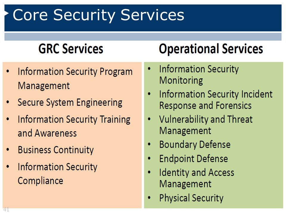 Core Security Services 41