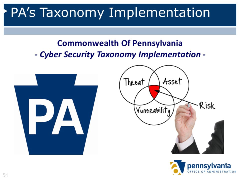 Commonwealth Of Pennsylvania - Cyber Security Taxonomy Implementation - PAs Taxonomy Implementation 54
