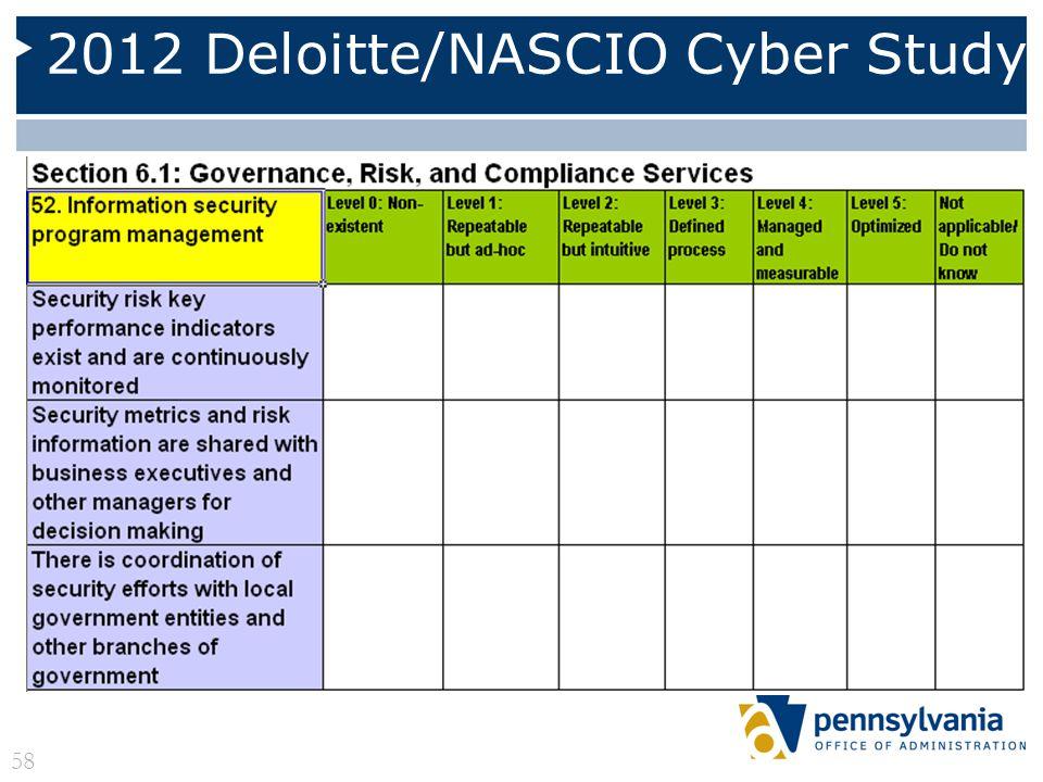 2012 Deloitte/NASCIO Cyber Study 58