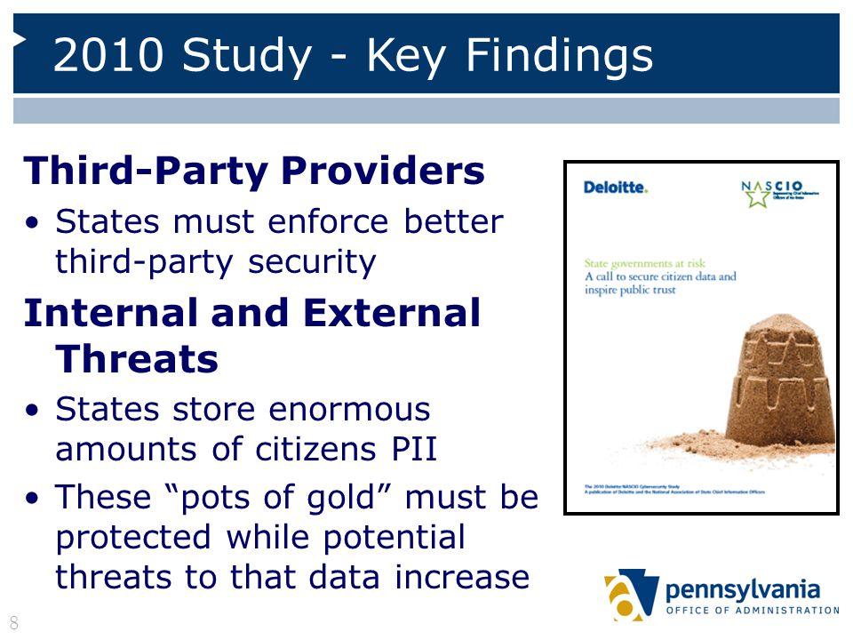 2012 Deloitte/NASCIO Cyber Study 59