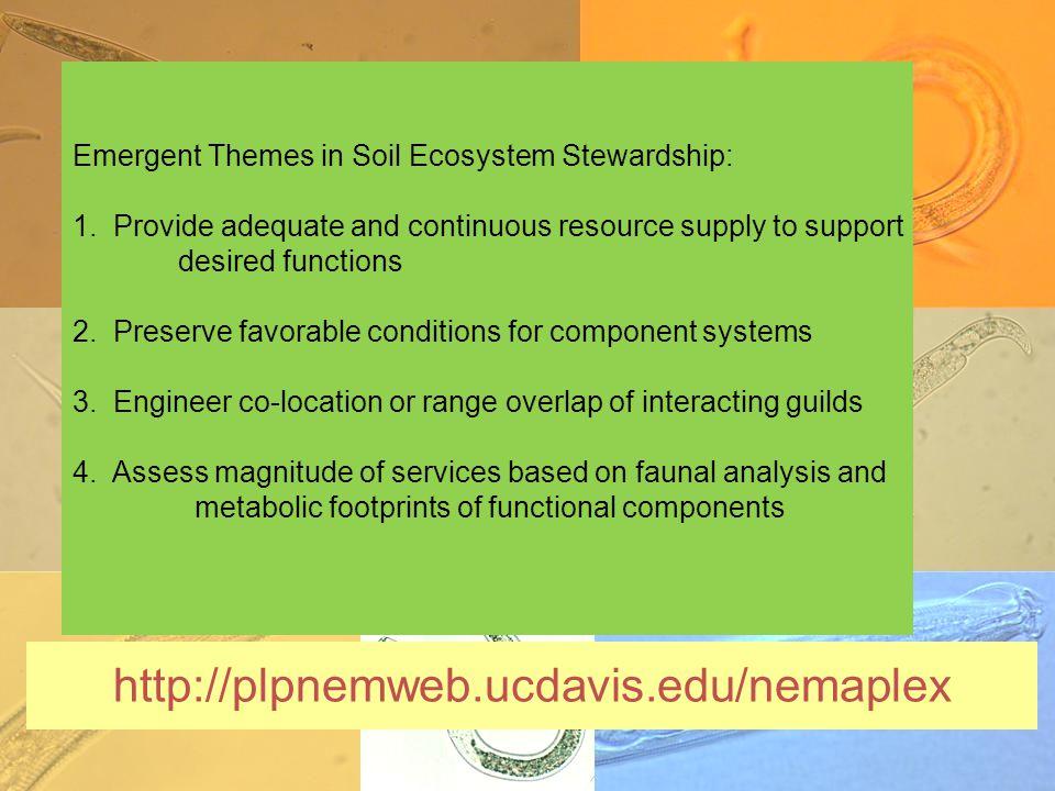 http://plpnemweb.ucdavis.edu/nemaplex Emergent Themes in Soil Ecosystem Stewardship: 1. Provide adequate and continuous resource supply to support des