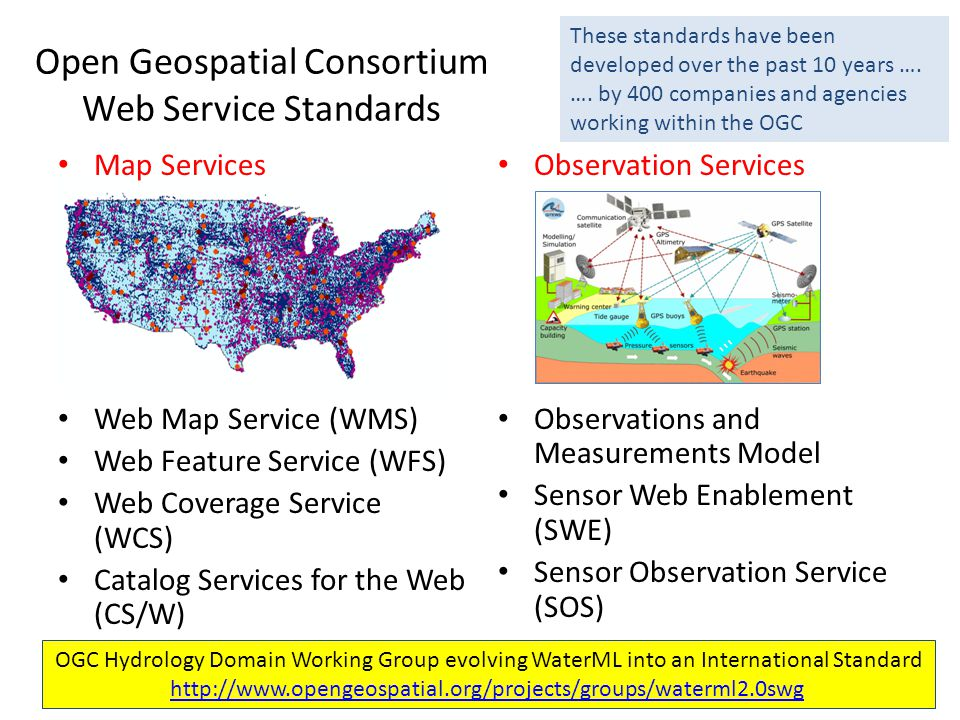 Open Geospatial Consortium Web Service Standards Map Services Web Map Service (WMS) Web Feature Service (WFS) Web Coverage Service (WCS) Catalog Services for the Web (CS/W) Observation Services Observations and Measurements Model Sensor Web Enablement (SWE) Sensor Observation Service (SOS) These standards have been developed over the past 10 years ….