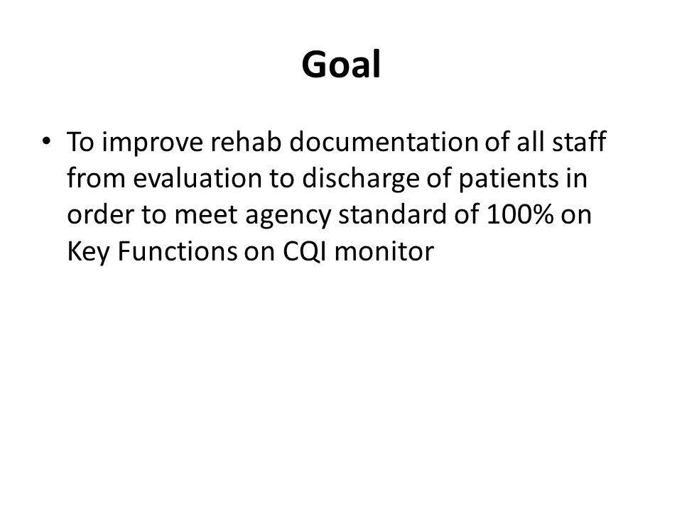 Goal To improve rehab documentation of all staff from evaluation to discharge of patients in order to meet agency standard of 100% on Key Functions on CQI monitor