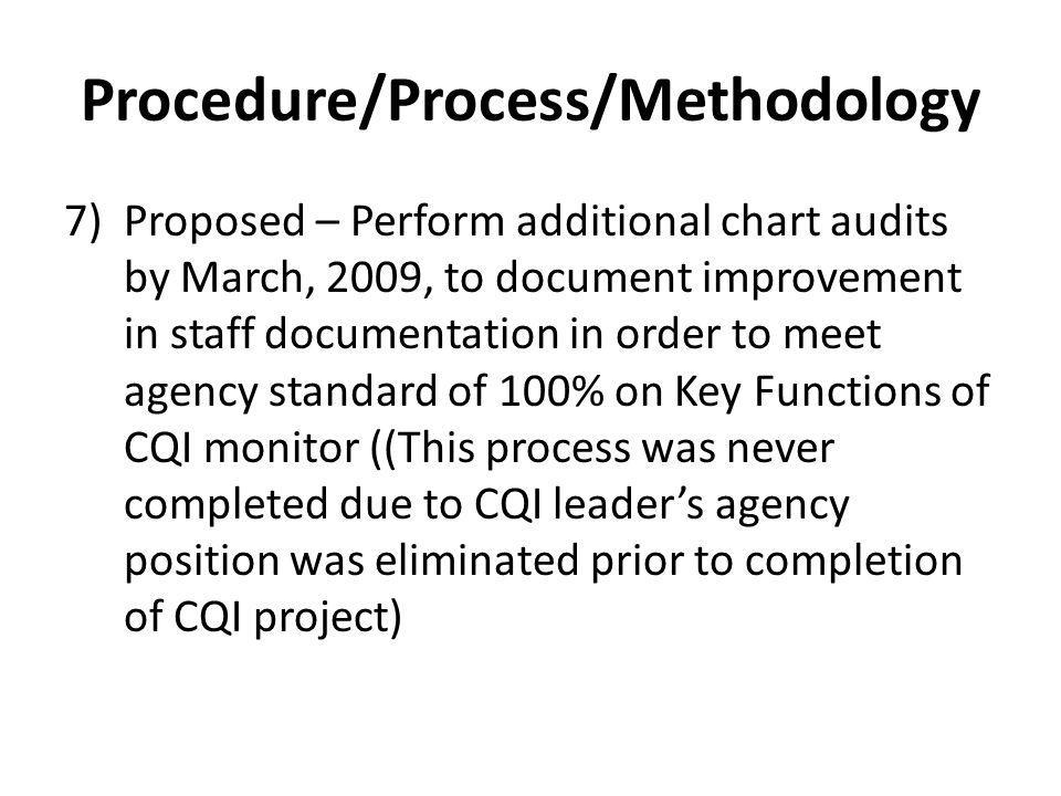 Procedure/Process/Methodology 7)Proposed – Perform additional chart audits by March, 2009, to document improvement in staff documentation in order to meet agency standard of 100% on Key Functions of CQI monitor ((This process was never completed due to CQI leaders agency position was eliminated prior to completion of CQI project)
