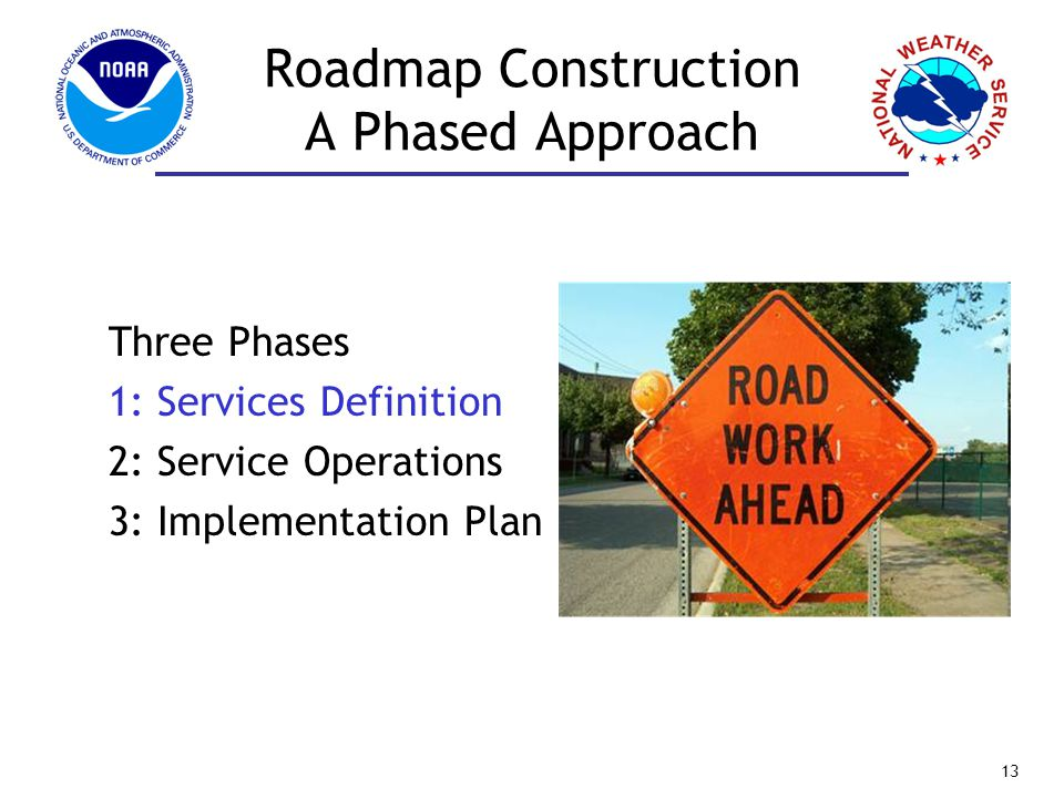 Roadmap Construction A Phased Approach Three Phases 1: Services Definition 2: Service Operations 3: Implementation Plan 13