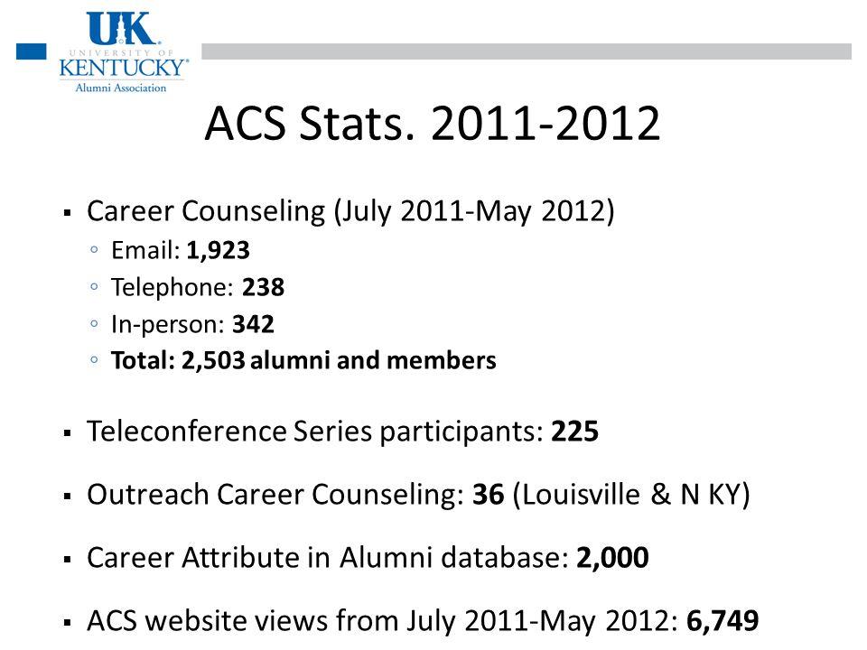 ACS Stats.