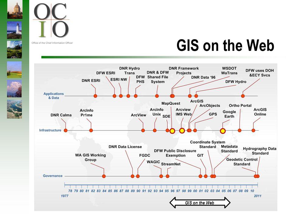 GIS on the Web