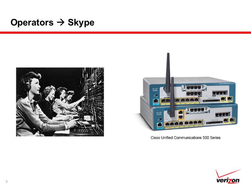 Operators Skype 3