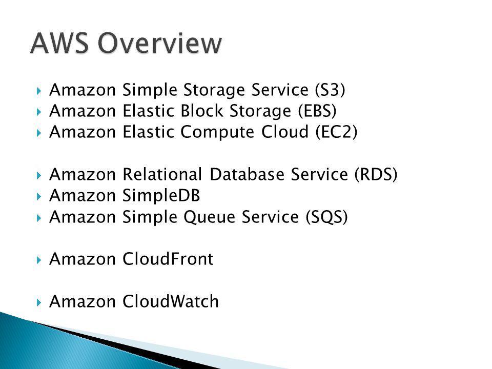 Amazon Simple Storage Service (S3) Amazon Elastic Block Storage (EBS) Amazon Elastic Compute Cloud (EC2) Amazon Relational Database Service (RDS) Amaz