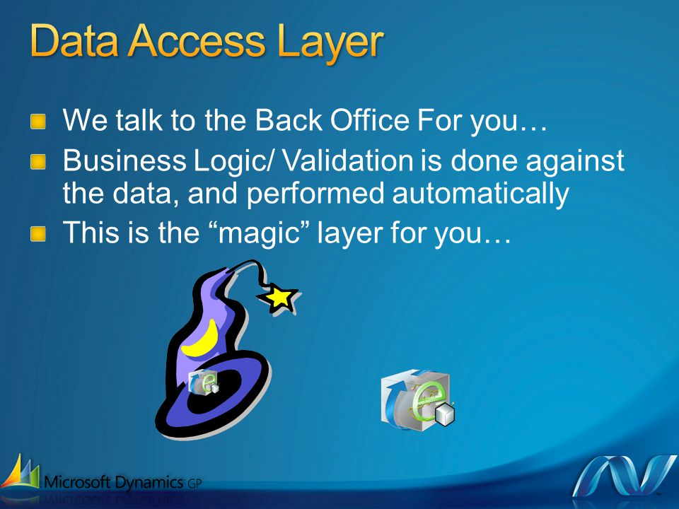 We talk to the Back Office For you… Business Logic/ Validation is done against the data, and performed automatically This is the magic layer for you…