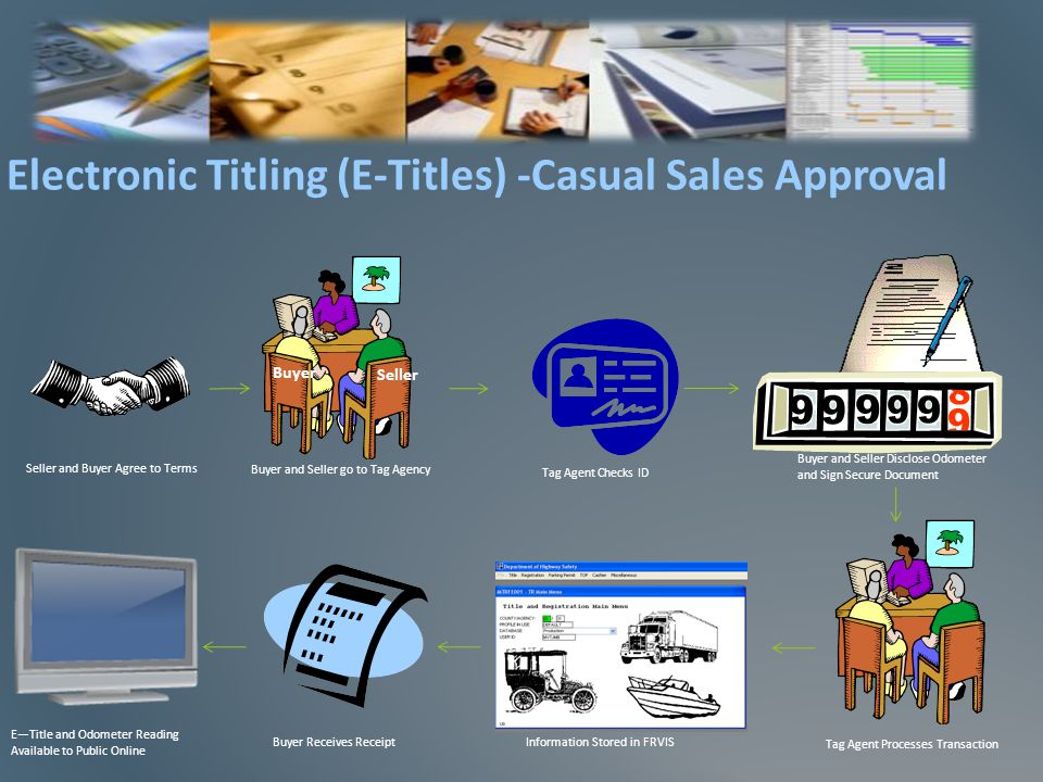 Electronic Titling (E-Titles) -Casual Sales Approval Seller and Buyer Agree to Terms Buyer and Seller go to Tag Agency Tag Agent Checks ID Tag Agent Processes Transaction Buyer and Seller Disclose Odometer and Sign Secure Document Information Stored in FRVISBuyer Receives Receipt ETitle and Odometer Reading Available to Public Online Buyer Seller
