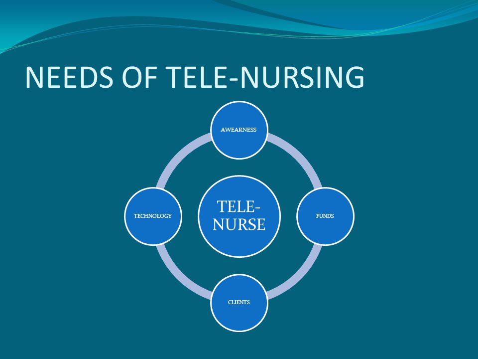 NEEDS OF TELE-NURSING TELE- NURSE AWEARNESS FUNDS CLIENTS TECHNOLOGY