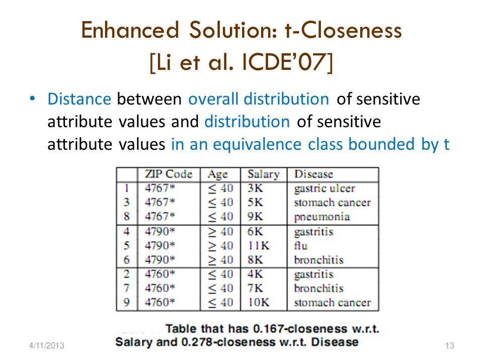 Enhanced Solution: t-Closeness [Li et al.