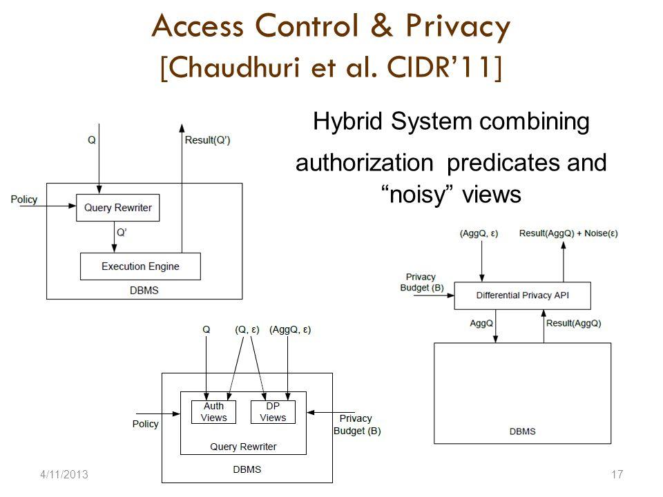 Access Control & Privacy [Chaudhuri et al.