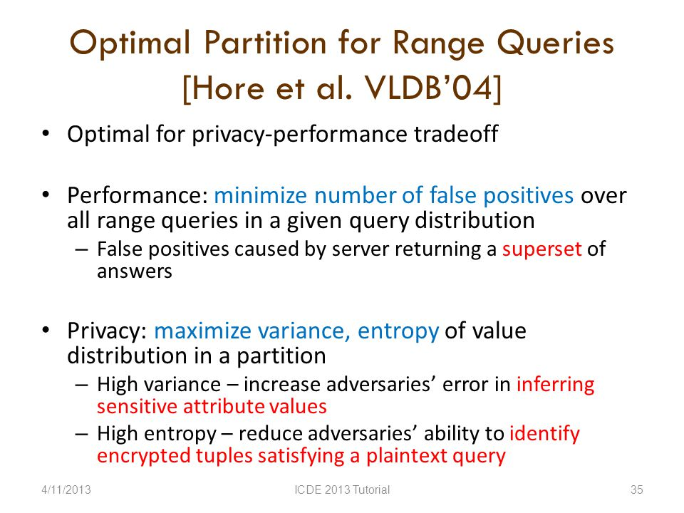 Optimal Partition for Range Queries [Hore et al.