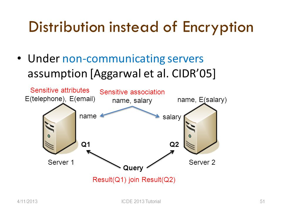Distribution instead of Encryption Under non-communicating servers assumption [Aggarwal et al.