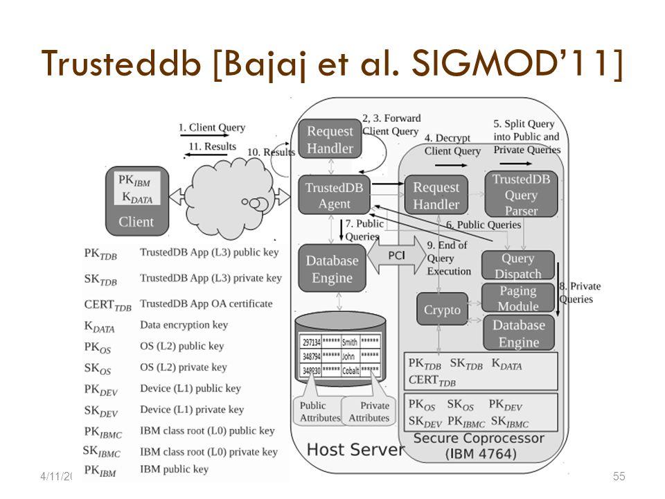 Trusteddb [Bajaj et al. SIGMOD11] 4/11/2013ICDE 2013 Tutorial55