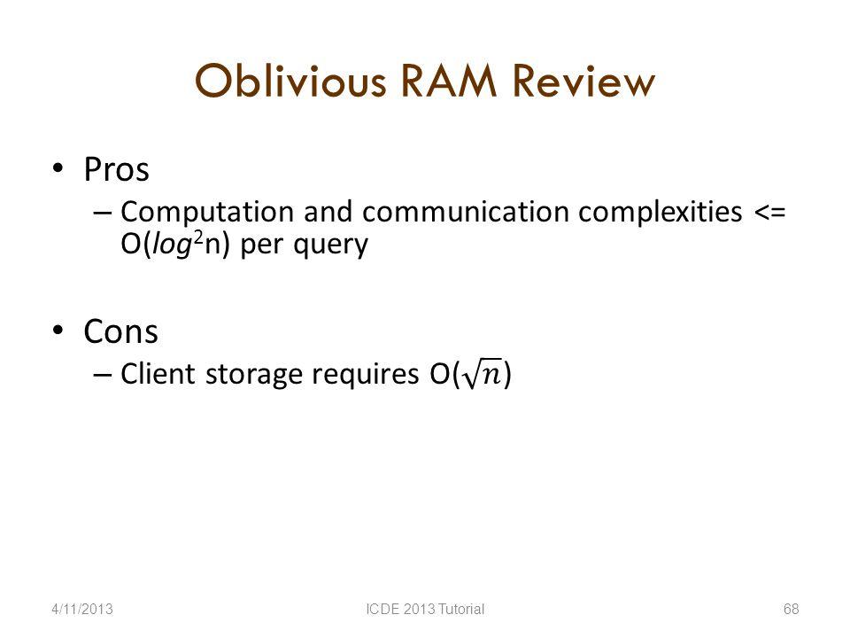Oblivious RAM Review 4/11/2013ICDE 2013 Tutorial68