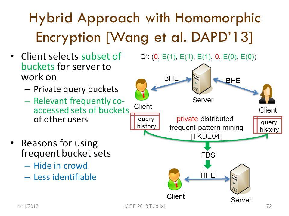Hybrid Approach with Homomorphic Encryption [Wang et al.
