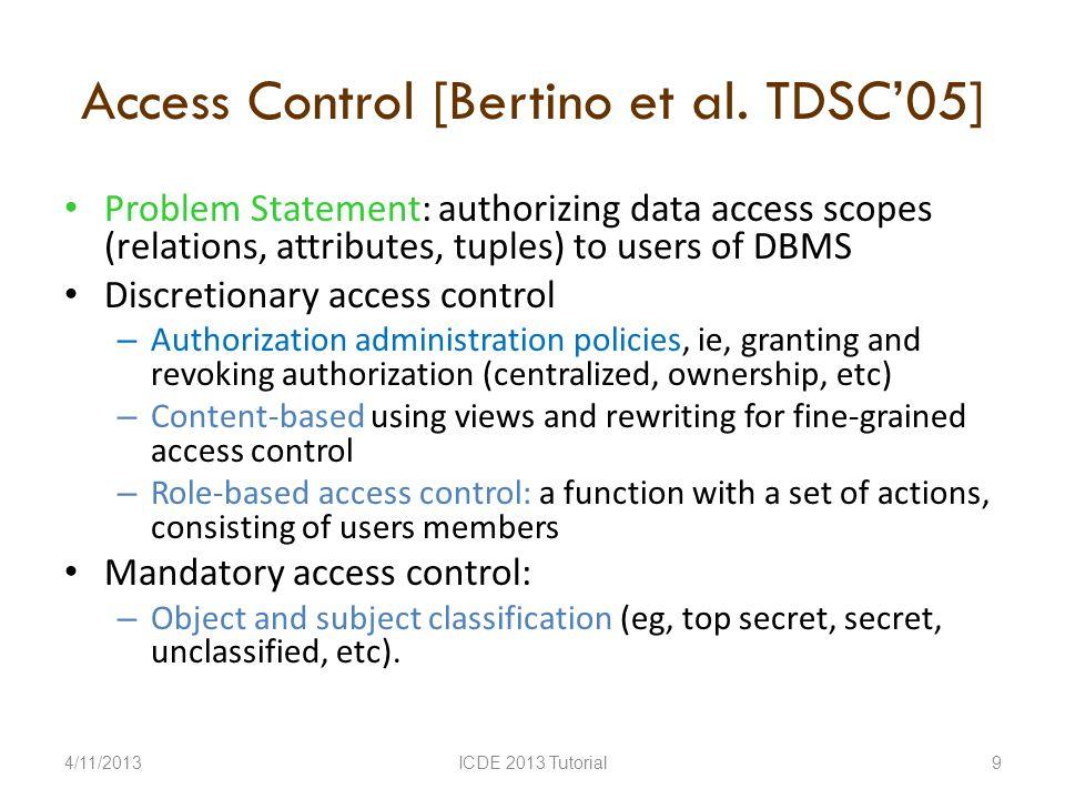 Access Control [Bertino et al.
