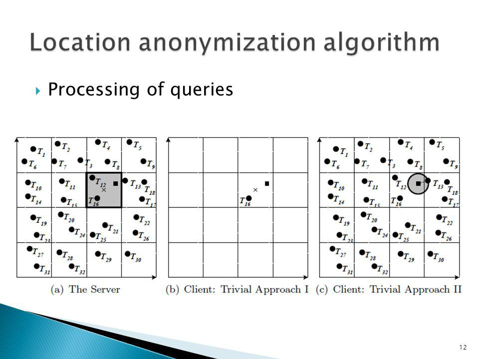 Processing of queries 12