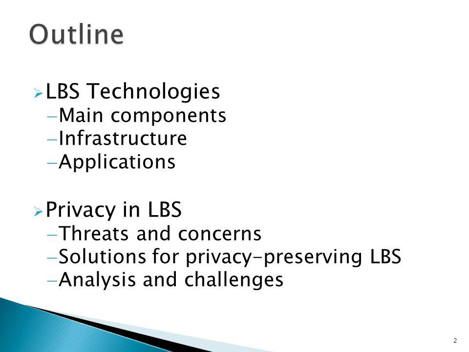 LBS Technologies Main components Infrastructure Applications Privacy in LBS Threats and concerns Solutions for privacy-preserving LBS Analysis and cha