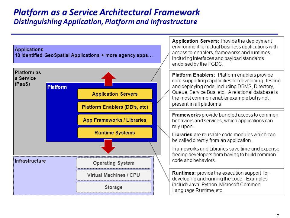 7 Platform as a Service (PaaS) Platform as a Service Architectural Framework Distinguishing Application, Platform and Infrastructure Applications 10 i