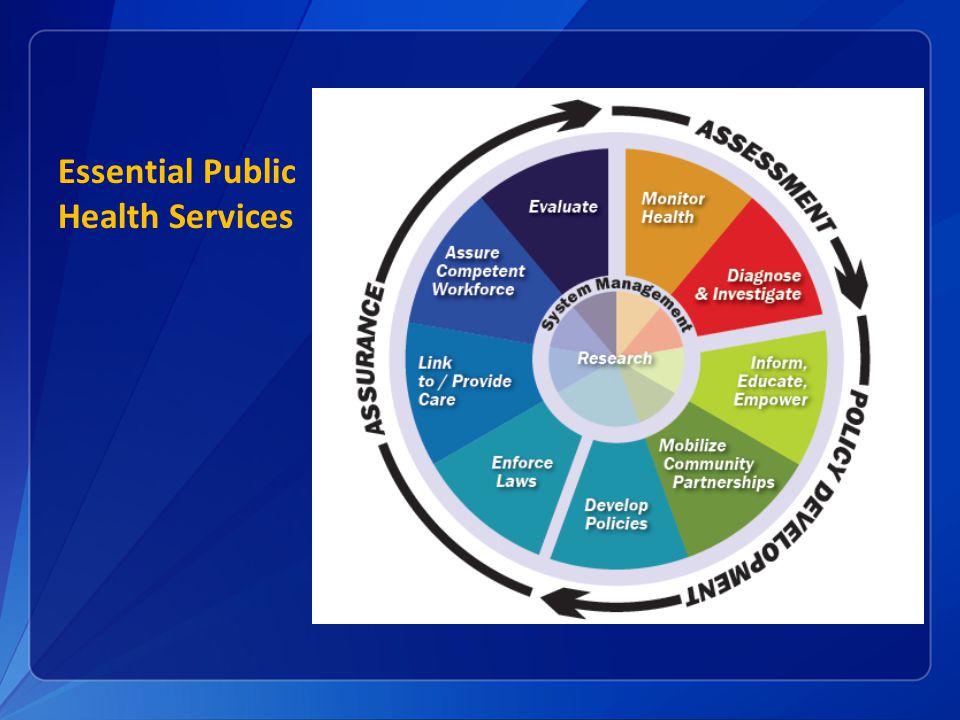 Essential Public Health Services