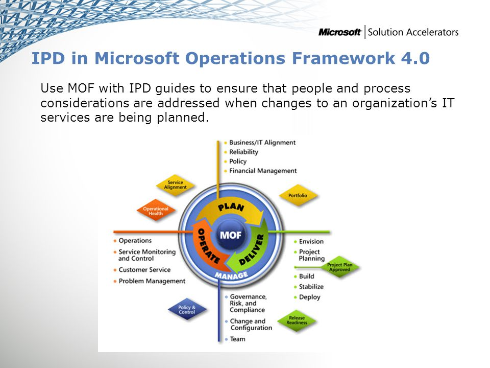 IPD in Microsoft Operations Framework 4.0 Use MOF with IPD guides to ensure that people and process considerations are addressed when changes to an organizations IT services are being planned.