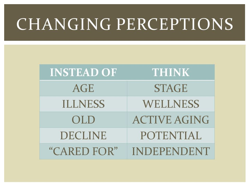 INSTEAD OFTHINK AGESTAGE ILLNESSWELLNESS OLDACTIVE AGING DECLINEPOTENTIAL CARED FORINDEPENDENT CHANGING PERCEPTIONS