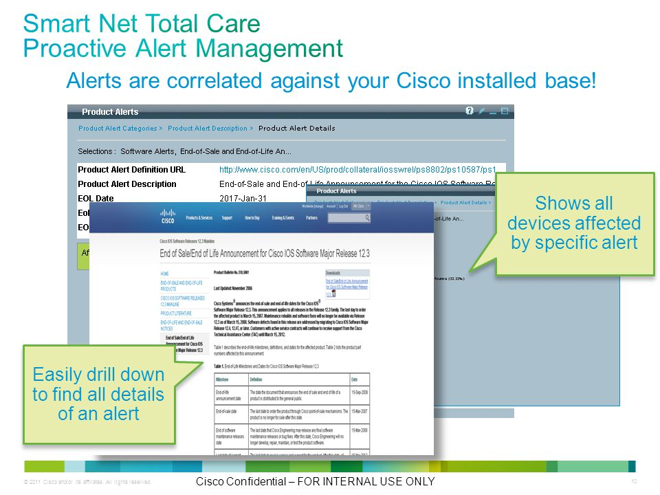 © 2011 Cisco and/or its affiliates. All rights reserved. Cisco Confidential – FOR INTERNAL USE ONLY 10 Alerts are correlated against your Cisco instal