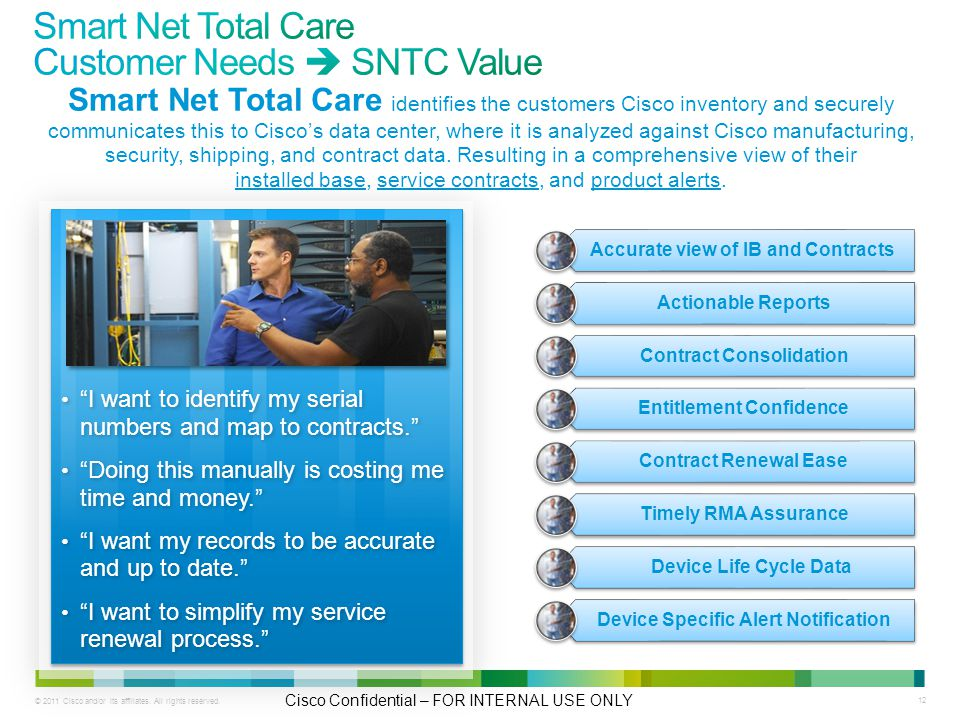 © 2011 Cisco and/or its affiliates. All rights reserved. Cisco Confidential – FOR INTERNAL USE ONLY 12 Smart Net Total Care identifies the customers C