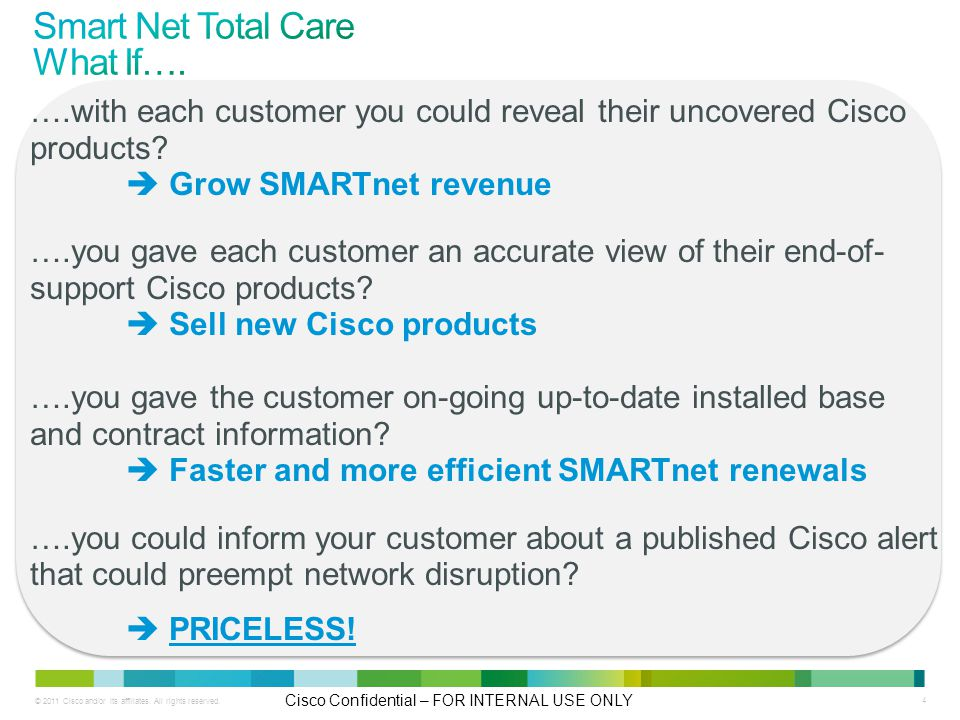 © 2011 Cisco and/or its affiliates. All rights reserved. Cisco Confidential – FOR INTERNAL USE ONLY 4 ….with each customer you could reveal their unco