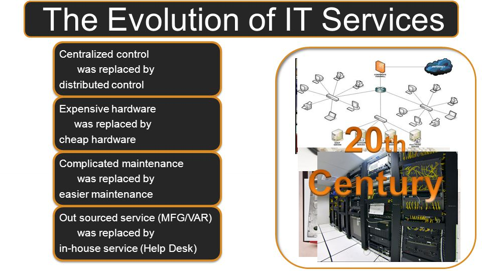 Distributed control was replaced by Centralized Control Cheaper hardware was replaced by Less hardware Easier maintenance was replaced by Automatic maintenance In-sourced service (HD) was replaced by Out-sourced service (MSP) The Evolution of IT Services