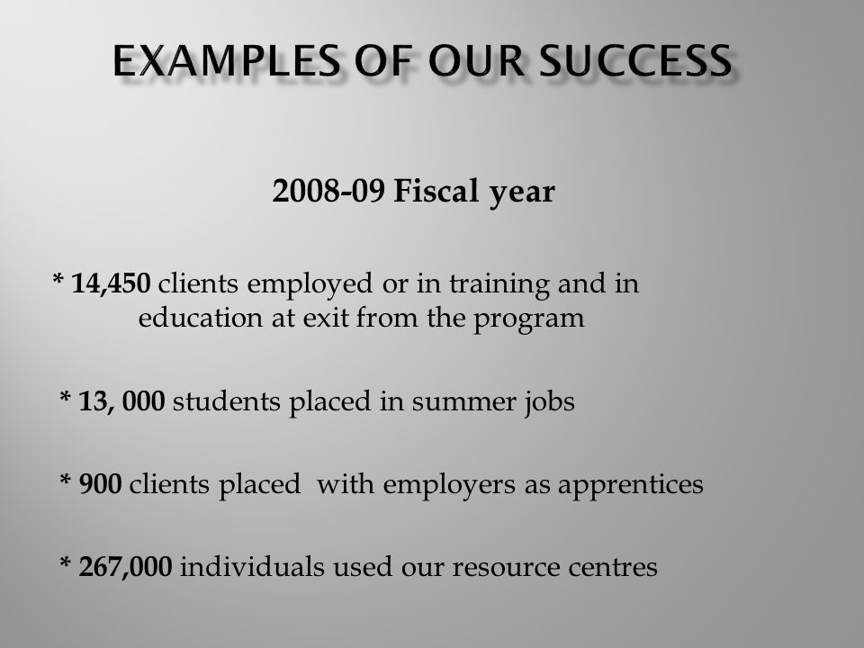 2008-09 Fiscal year * 14,450 clients employed or in training and in education at exit from the program * 13, 000 students placed in summer jobs * 900 clients placed with employers as apprentices * 267,000 individuals used our resource centres