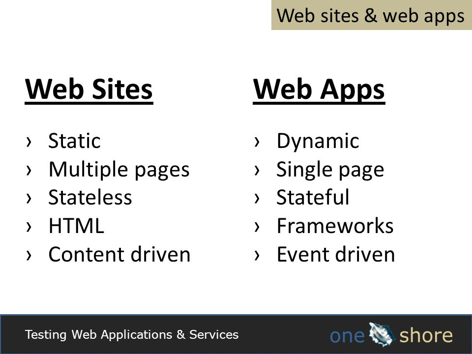 Web sites & web apps Web Sites Static Multiple pages Stateless HTML Content driven Web Apps Dynamic Single page Stateful Frameworks Event driven Testing Web Applications & Services