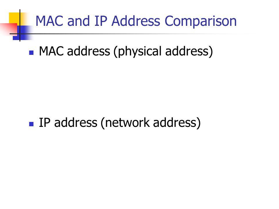 MAC and IP Address Comparison MAC address (physical address) IP address (network address)